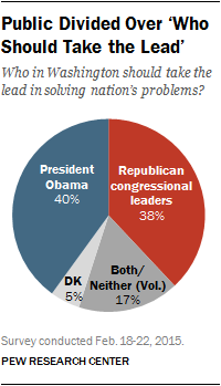 Public Divided Over 'Who Should Take the Lead'