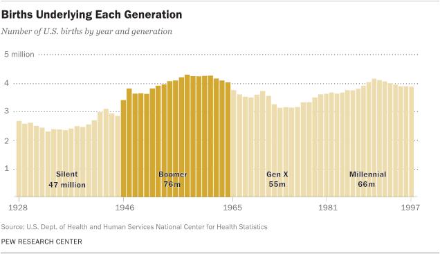 Generations_1