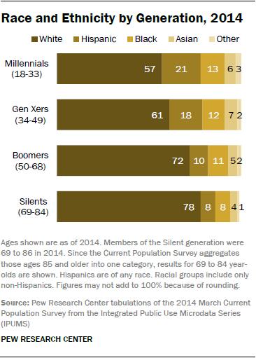 Generations_5