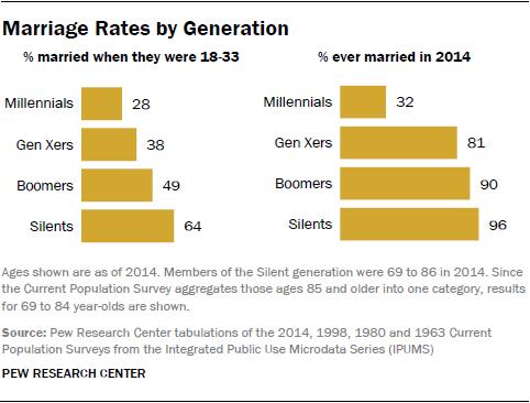 Generations_6