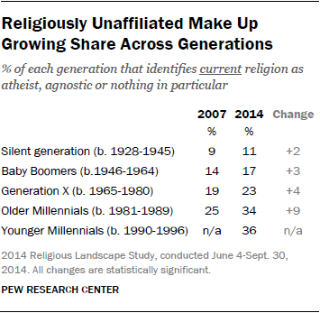 Generations_8