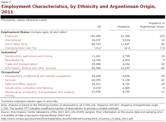 PHC-2013-04-origin-profiles-argentina-3