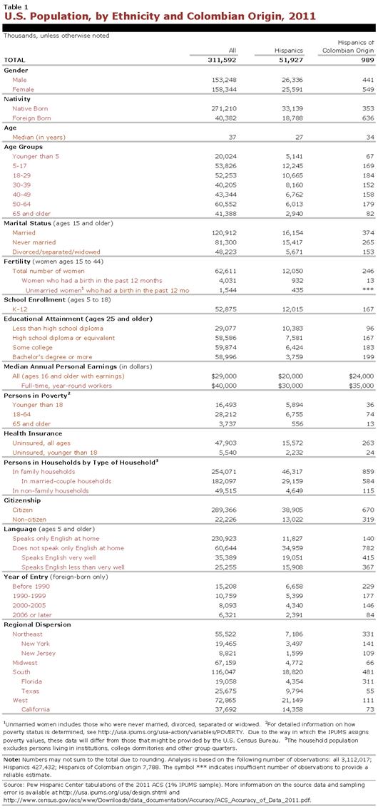 PHC-2013-04-origin-profiles-colombia-1
