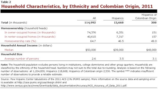 PHC-2013-04-origin-profiles-colombia-2