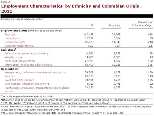 PHC-2013-04-origin-profiles-colombia-3