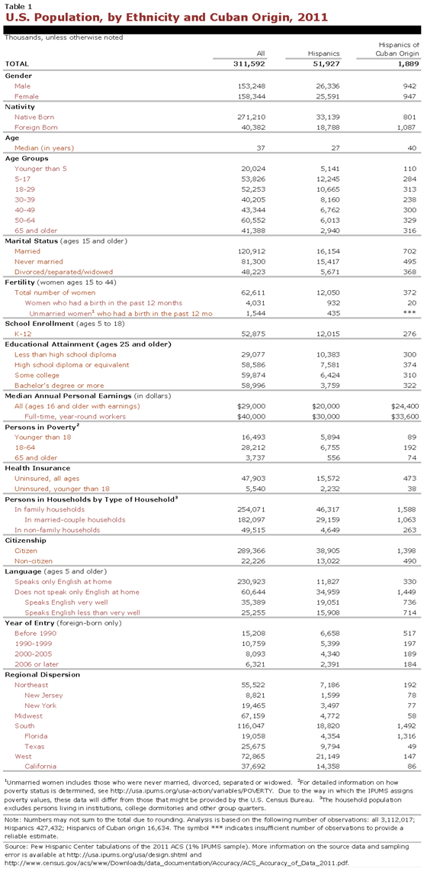 PHC-2013-04-origin-profiles-cuba-1