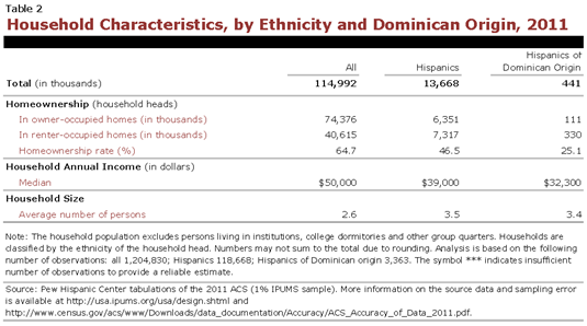 PHC-2013-04-origin-profiles-dominican-republic-2