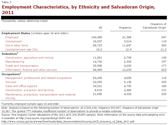 PHC-2013-04-origin-profiles-el-salvador-3