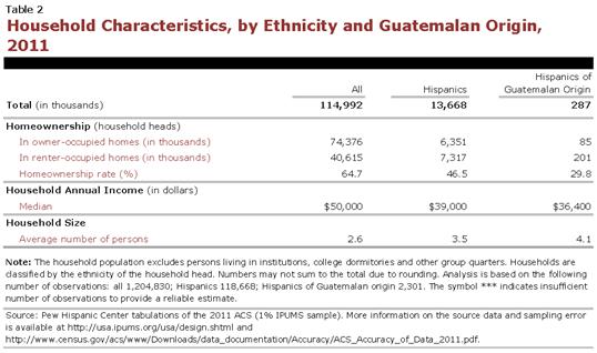 PHC-2013-04-origin-profiles-guatemala-2