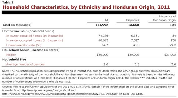 PHC-2013-04-origin-profiles-honduras-2