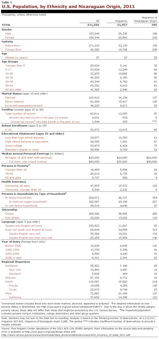 PHC-2013-04-origin-profiles-nicaragua-1