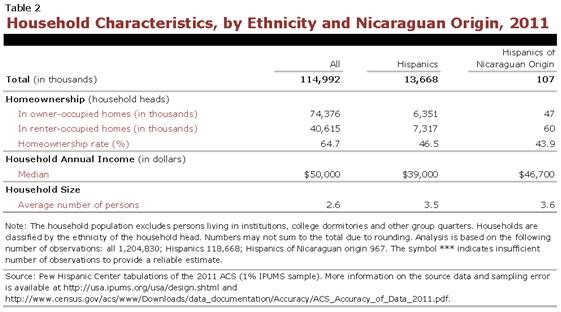 PHC-2013-04-origin-profiles-nicaragua-2