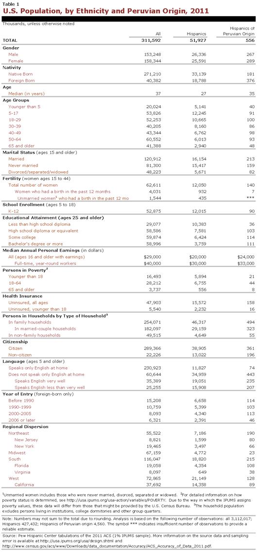 PHC-2013-04-origin-profiles-peru-1