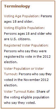 PHC-2013-05-latino-electorate-1-2