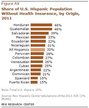 PHC-2013-06-hispanic-origin-profiles-11