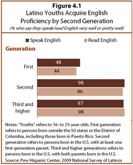 PHC-2013-06-young-latinos-04-01