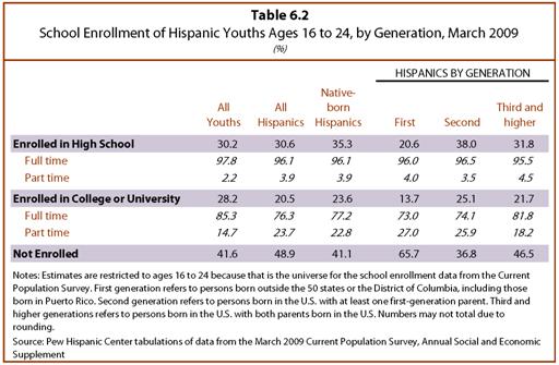 PHC-2013-06-young-latinos-06-02