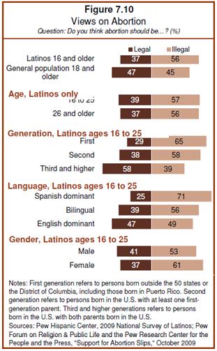PHC-2013-06-young-latinos-07-13