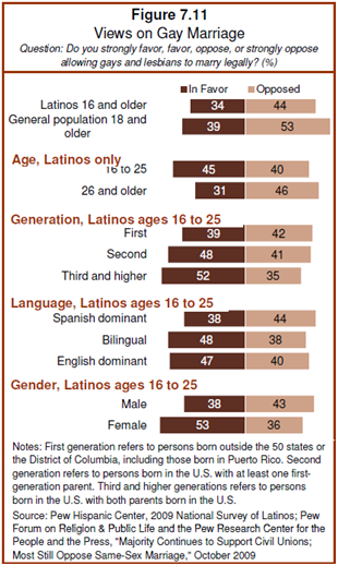 PHC-2013-06-young-latinos-07-14