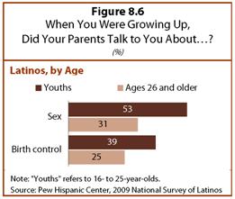 PHC-2013-06-young-latinos-08-08