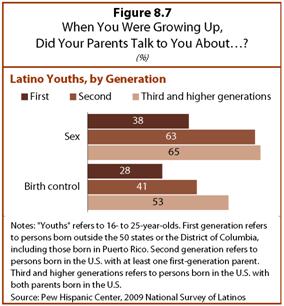 PHC-2013-06-young-latinos-08-09
