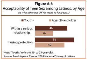 PHC-2013-06-young-latinos-08-10