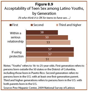 PHC-2013-06-young-latinos-08-11