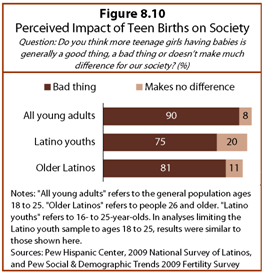 PHC-2013-06-young-latinos-08-12