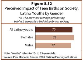 PHC-2013-06-young-latinos-08-14