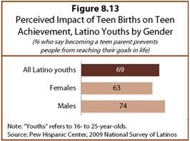 PHC-2013-06-young-latinos-08-15