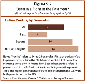 PHC-2013-06-young-latinos-09-02