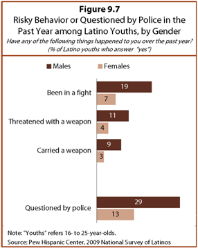 PHC-2013-06-young-latinos-09-07