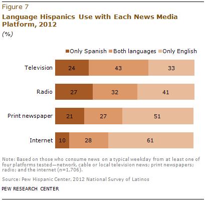 PHC-hispanic-media-4-03