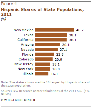 PH-2013-08-latino-populations-2-02