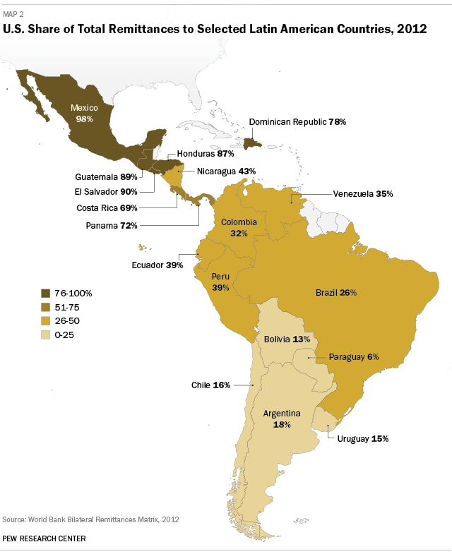 U.S. Share of Total Remittances to Selected Latin American Countries, 2012