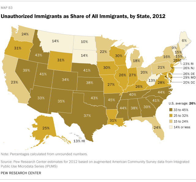 Unauthorized Immigrants as Share of All Immigrants, by State, 2012