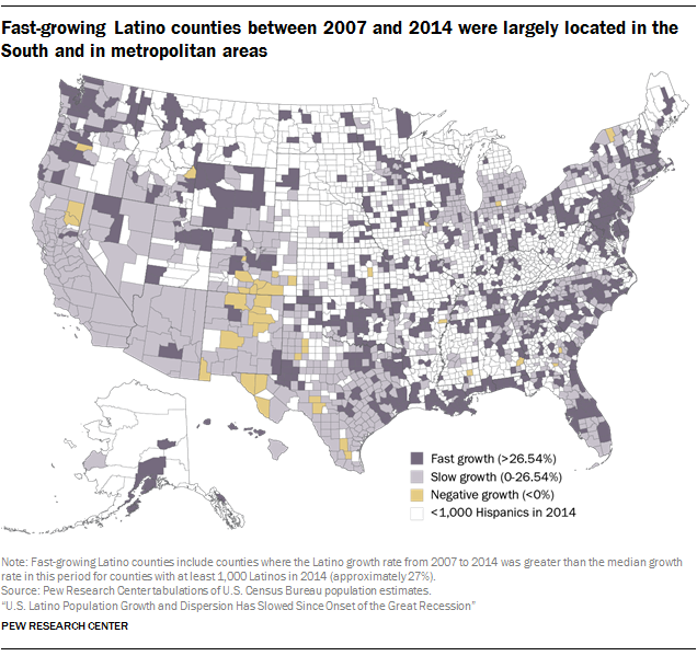 Fast-growing Latino counties between 2007 and 2014 were largely located in the South and in metropolitan areas
